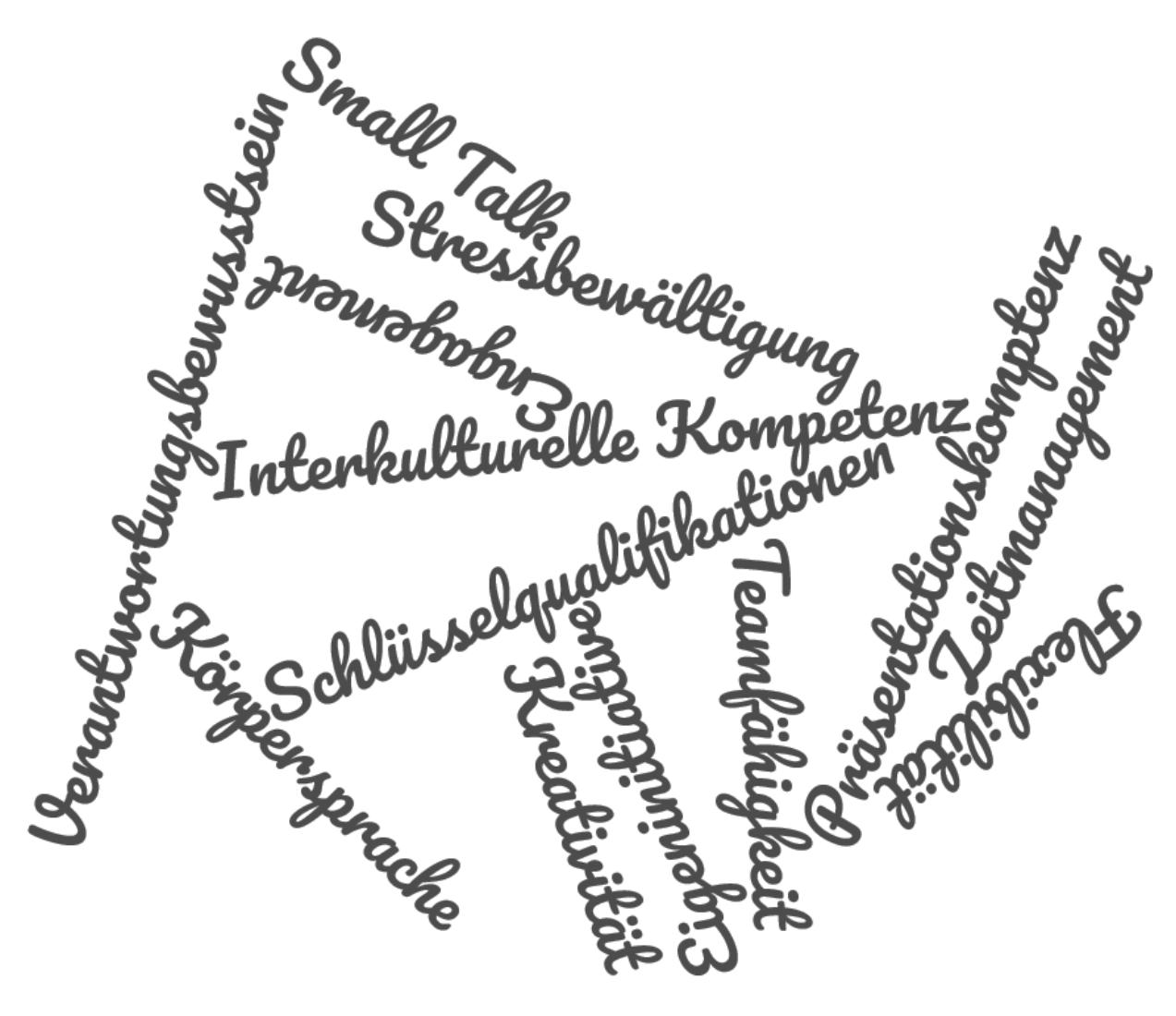 P-Seminar Job – Beruf – Berufung? Soft Skills – Schlüsselqualifikationen